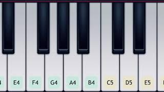 تعليم عزف اغنية تدرون شقلي | على بيانو الجوال 🎹