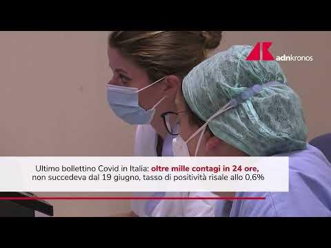 Covid, in Italia ieri oltre 1000 contagi in 24 ore