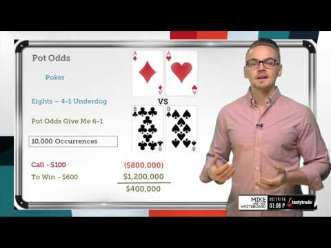 Pot Odds & Trading | Options Trading Concepts