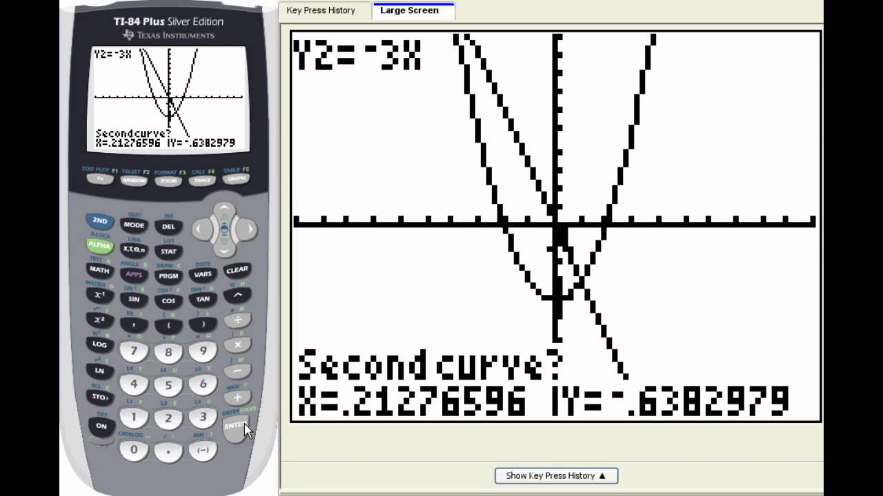 Lesson: Finding the intersection of two graphs on a TI-84
