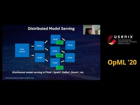 OpML '20 - Cluster Serving: Distributed Model Inference using Big Data Streaming in Analytics Zoo