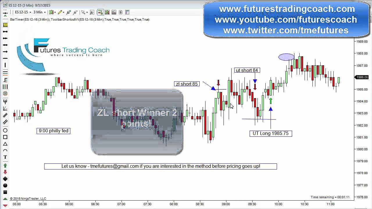 Live Futures Trading Room Simple Live Futures Trading Room  Forex Secrets Review