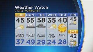 CBS 2 Weather Watch (6 PM, Feb. 17, 2018)