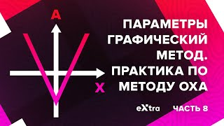 Урок 8. Параметры графический способ. Метод Оха (2). Практика. Экстра ЕГЭ