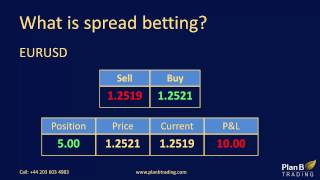 What is spread betting | Forex Training Courses | Plan B Trading