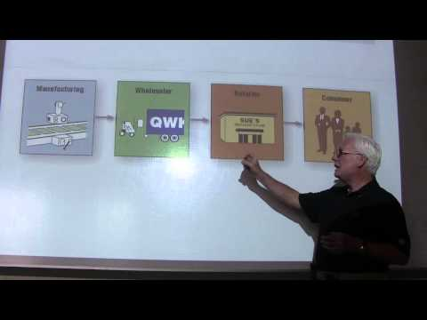 MKT 3335 Chapter 1 Part 1 Introduction to Retailing
