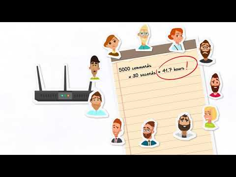 Software-Defined WAN (SD-WAN) - Explained