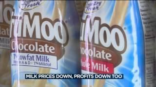 Milk prices, profits low across state