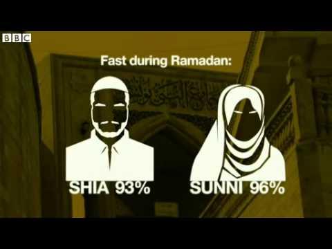 BBC News   Iraq crisis  The Sunni Shia divide explained