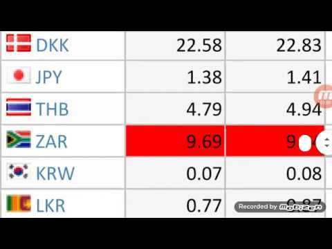 indian-rupee-exchange-rate,/south-korean-won-exchange-rate/