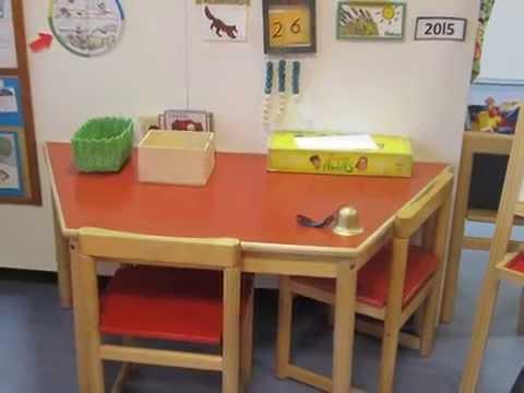 ICT, Creativity & Playful Learning In Finnish Preschool