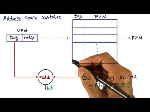 Address Space Switches - Georgia Tech - Advanced Operating S