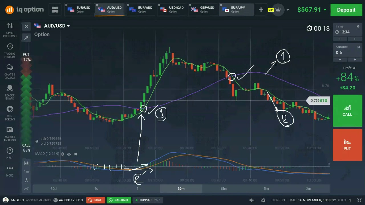 Due time เทคนิค binary option apologise