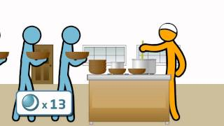 ProductiveMuslim Animation 9 - Multiply Your Fasts! [Tip, Animation, Amazing HD] thumbnail