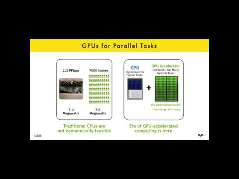 Introduction to GPUs for Machine Learning