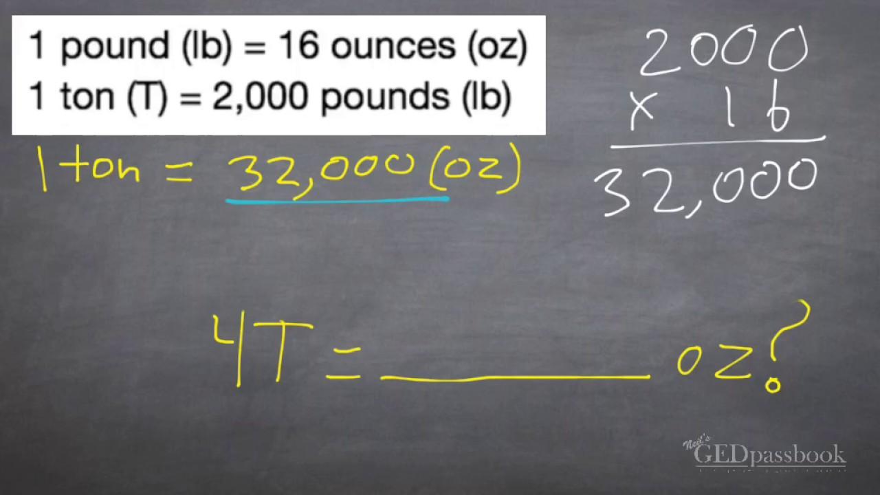 053/55-  Day 15  Unit of Measurement (ounces, pounds, tons ...