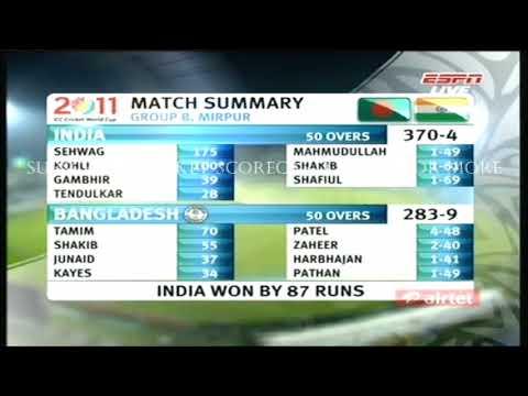 ICC Cricket World Cup 2011 Scorecard Music