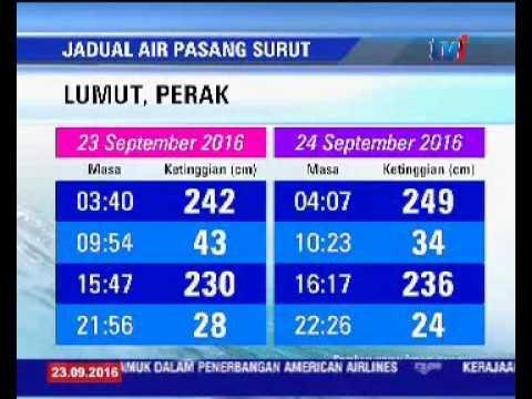 Jadual Air Pasang Besar 23 Sept 2016 Youtube