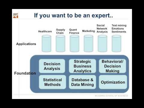 Basics of Data Mining