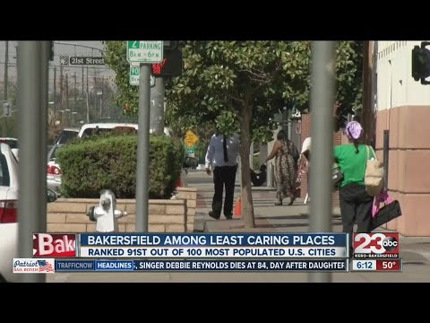 Bakersfield ranked one of the least caring cities