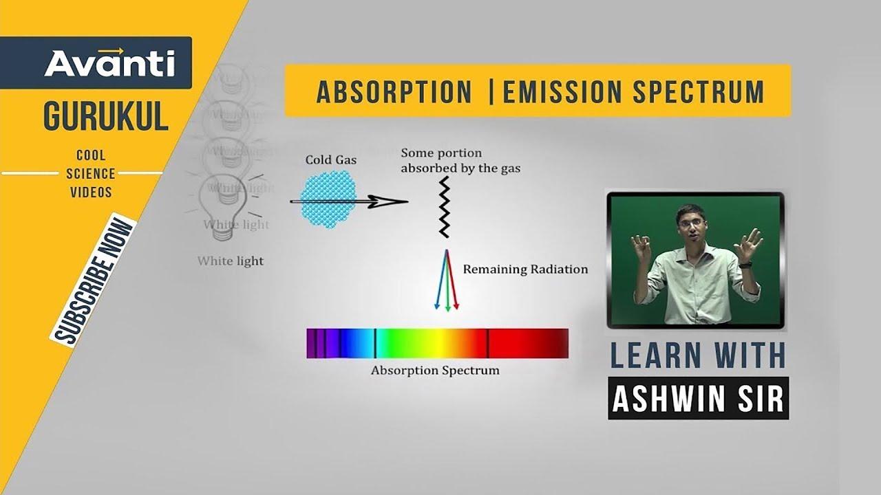 Absorption & Emission Spectrum, Hydrogen Spectrum -Atomic ...