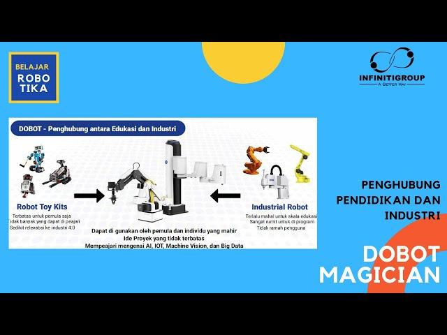 Dobot Magician - Industri 4.0