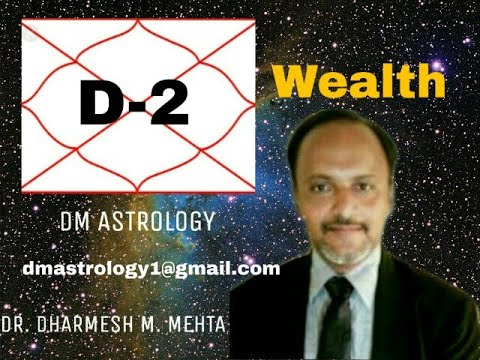 D2 or Hora Chart of Wealth in Vedic Astrology