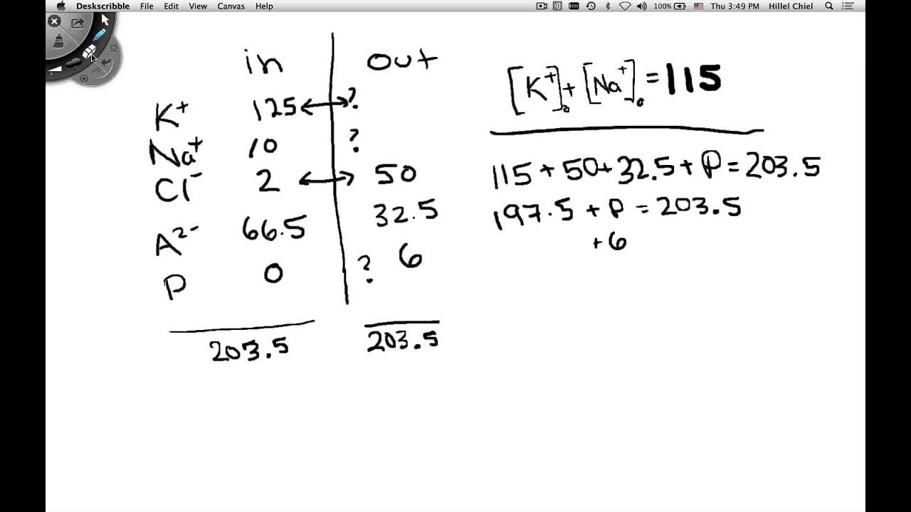 how to solve equilibrium constant problems