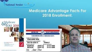 Advantage penetration Medicare