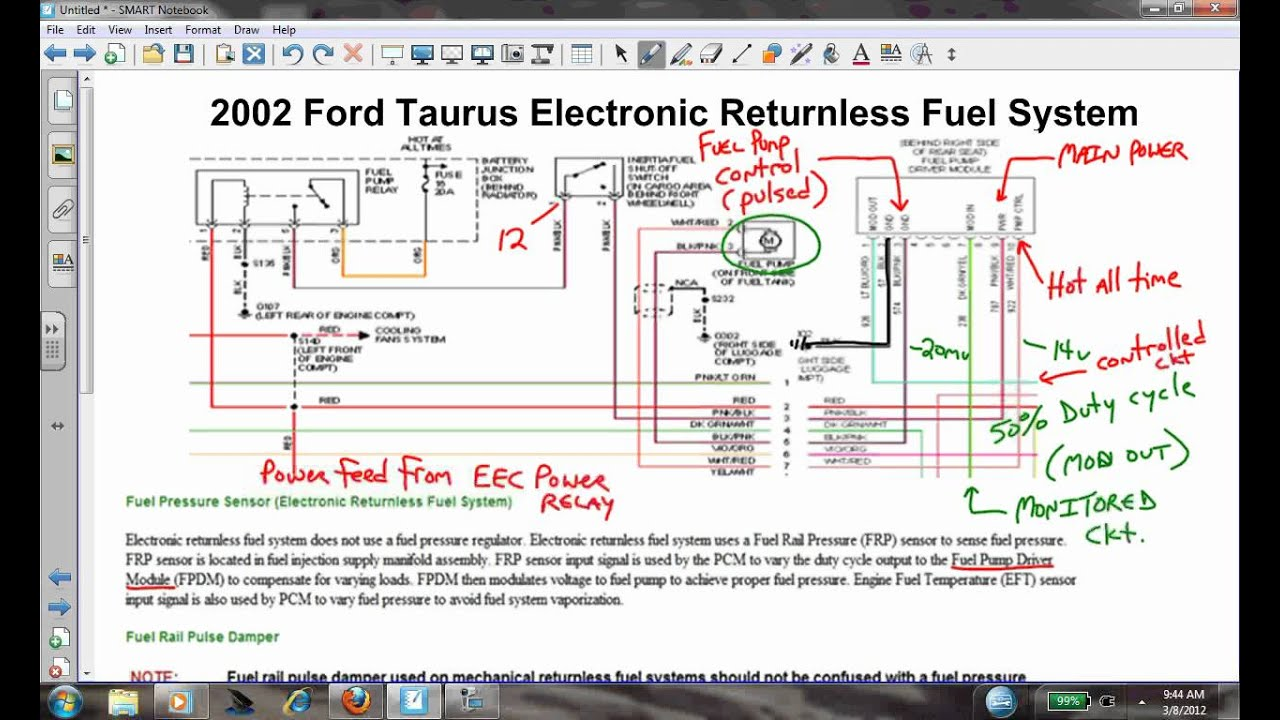Ford Electronic Returnless Fuel System Diagnosis Part 1 Ford Youtube