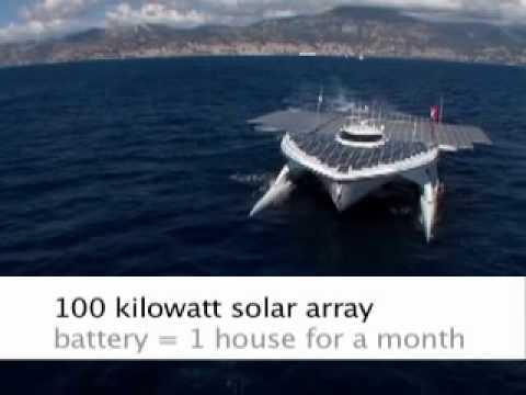 Solar Yacht Circumnavigation