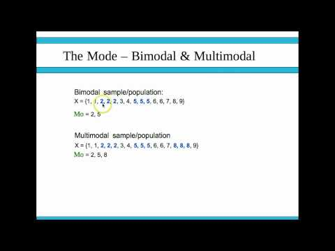 Summer statistics workshops 1 The Mode (theory)
