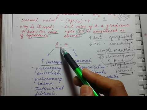 V/Q mismatch and A-a gradient   easy explanation for USMLE STEP 1   respiratory physiology