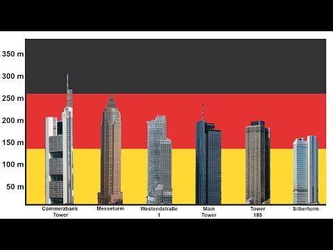 Top 10 + 1 Tallest Buildings in Frankfurt, GERMANY