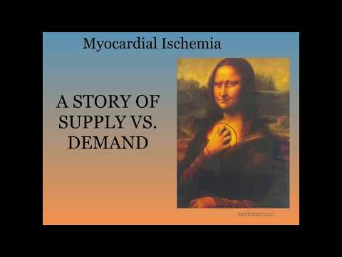 Ischemic Heart Disease Part 1 (Step 2)