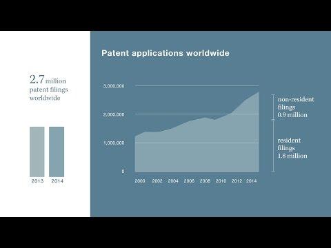 Key Trends in Global Patent Filings in 2014