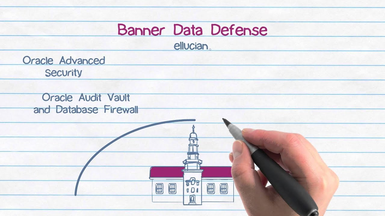 Safeguard your data with Banner® Data Defense - UK