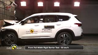 Euro NCAP Crash Test of Hyundai Santa Fe