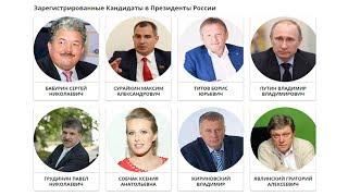 Реальный рейтинг кандидатов в президенты России 2018