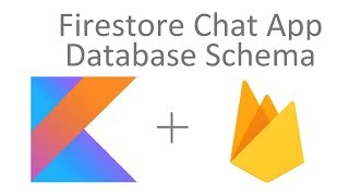 Schema chat database Chat Program