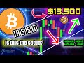HAPPENING NOW! BITCOIN COULD BE SETTING UP FOR MASSIVE HIGHER HIGH!