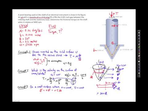 ENME 331: viscous cone bearing torque worked example