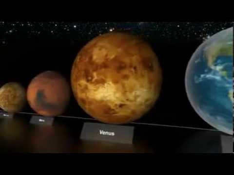 Planet dan Bintang-bintang Di Galaksi Bima Sakti