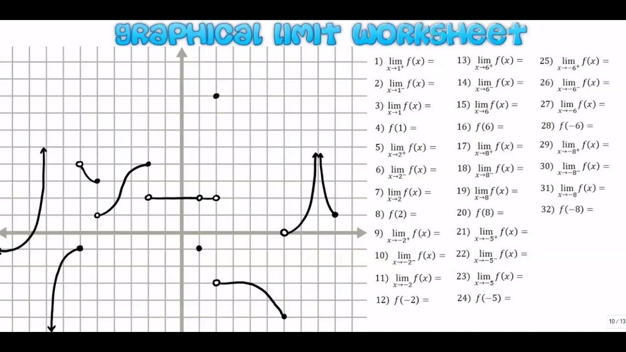 worksheet. Limits At Infinity Worksheet. Worksheet Fun