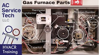 Gas Furnace Parts and Functions! Operation Explained!