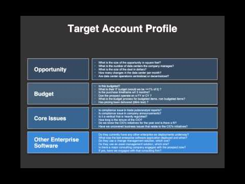 Demand generation how to generate leads youtube for Demand generation plan template