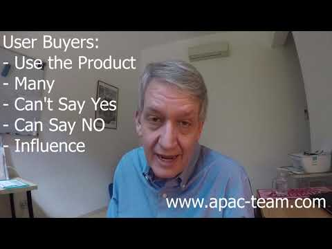 How Many User Buyers Do You Know?
