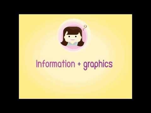 infographic คืออะไร