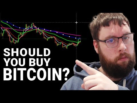 Should You Buy Bitcoin? Why Bitcoin Bottom Could Possibly Be Over. Bitcoin ETF, SEC, Crypto Market.
