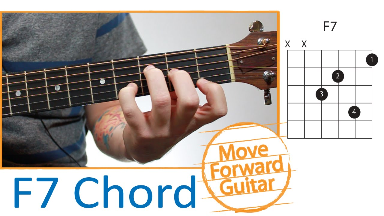 Guitar Chords For Beginners F7 Youtube